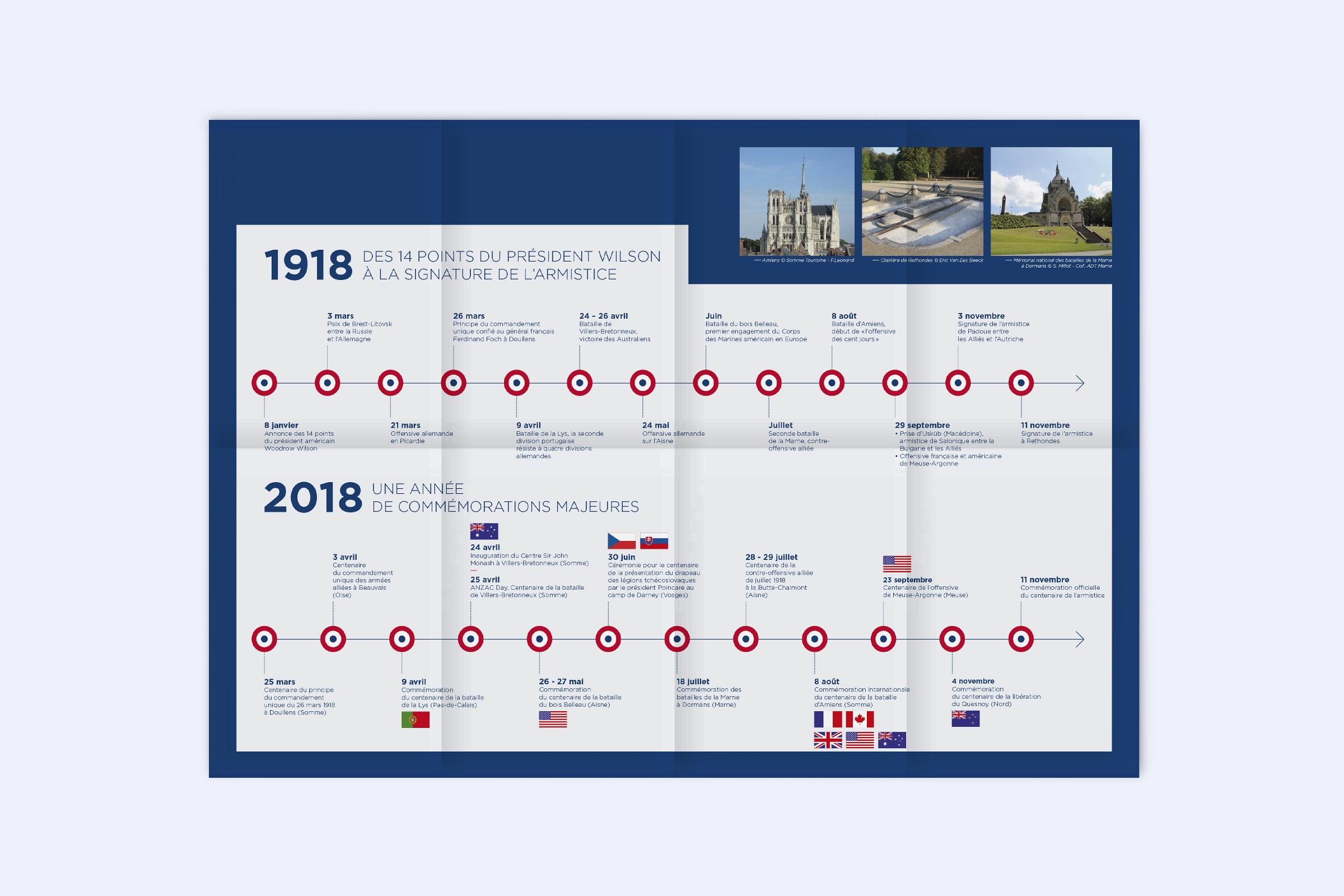 création leaflet centenaire