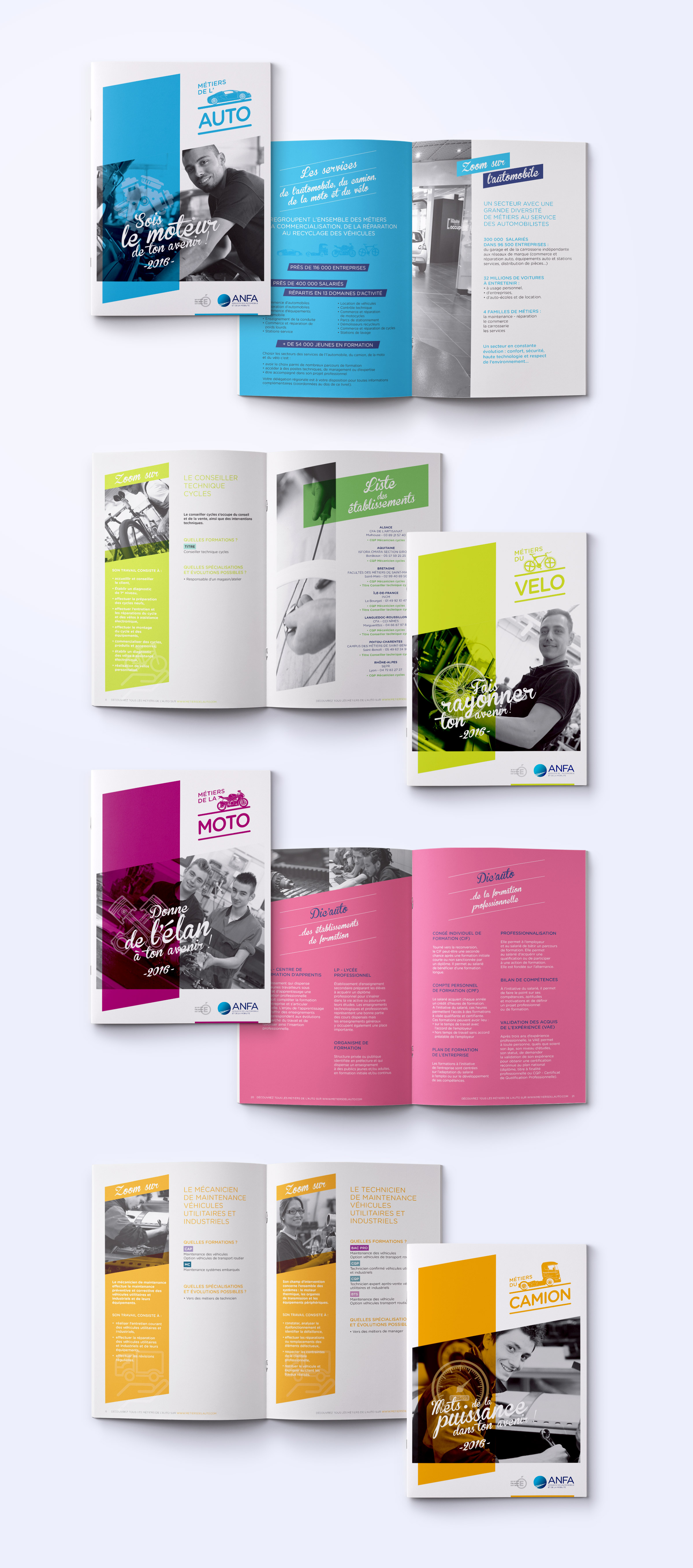 Création brochures filières ANFA