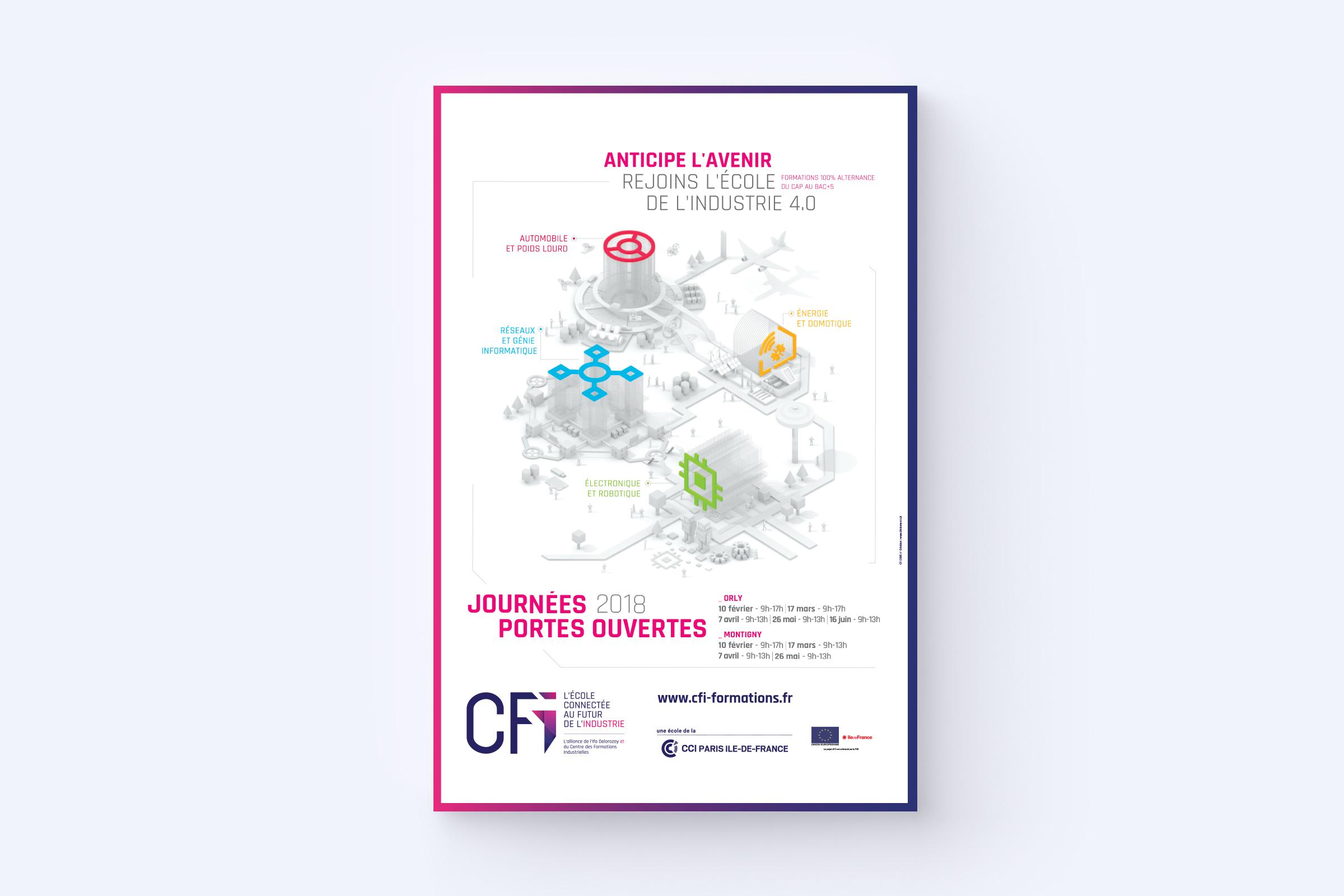 Supports visuels campagne de communication CFI